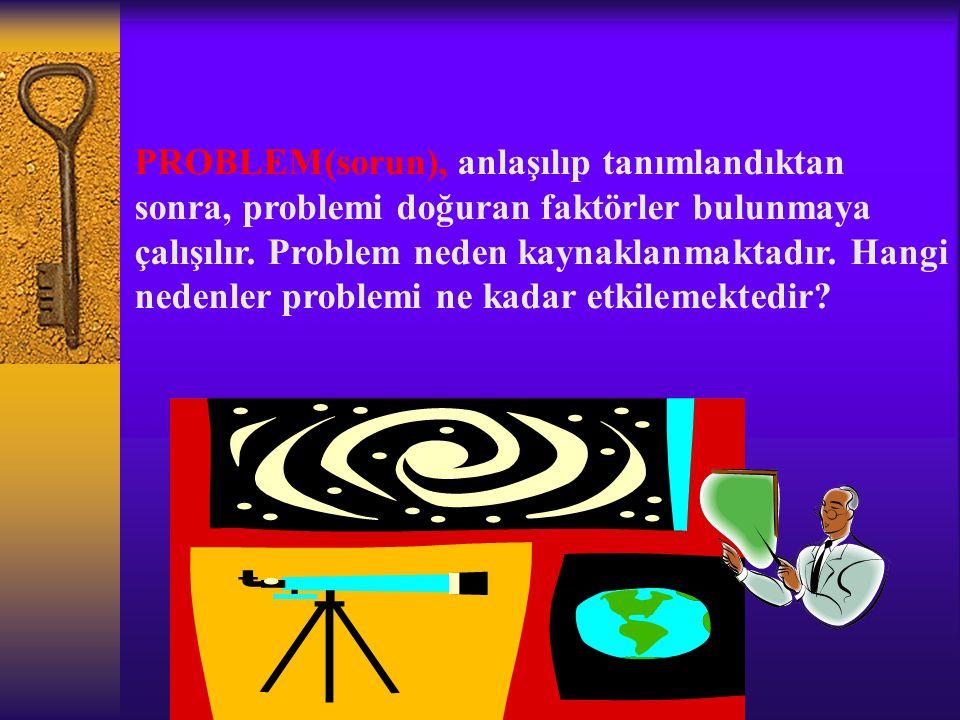 Dördüncü basamak: Olası çözümlerin problemlere uygulanmasıdır.