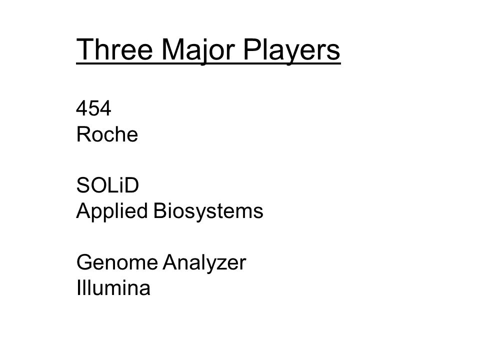 Three Major Players 454 Roche SOLiD Applied Biosystems Genome Analyzer Illumina