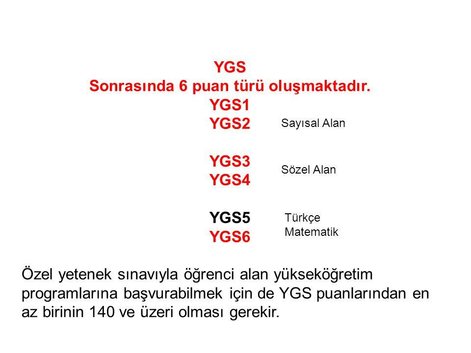 YGS Sonrasında 6 puan türü oluşmaktadır. YGS1 YGS2 YGS3 YGS4 YGS5 YGS6 Özel yetenek sınavıyla öğrenci alan yükseköğretim programlarına başvurabilmek i
