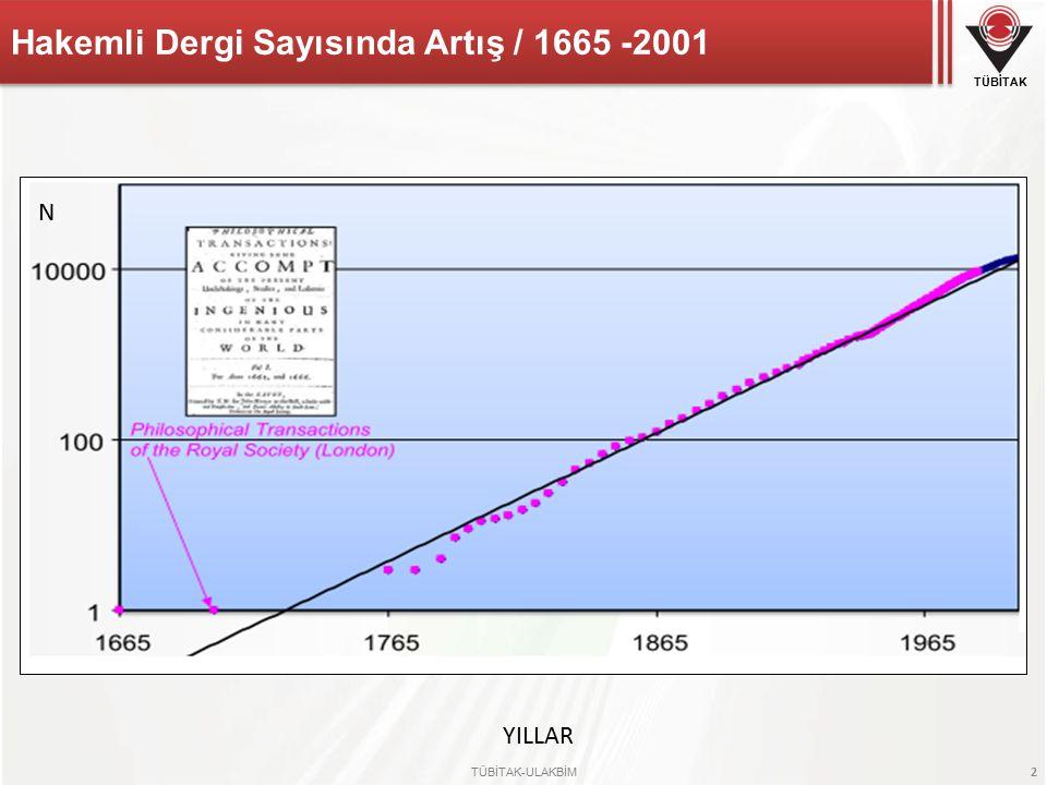 TÜBİTAK TÜBİTAK-ULAKBİM 2 Hakemli Dergi Sayısında Artış / 1665 -2001 N YILLAR