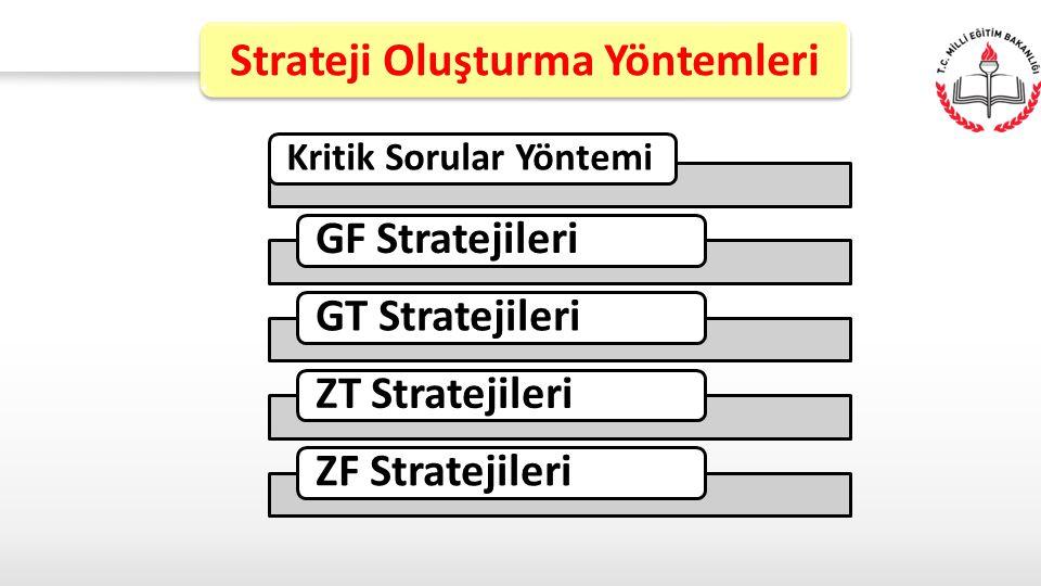 Kritik Sorular Yöntemi GF StratejileriGT StratejileriZT StratejileriZF Stratejileri Strateji Oluşturma Yöntemleri