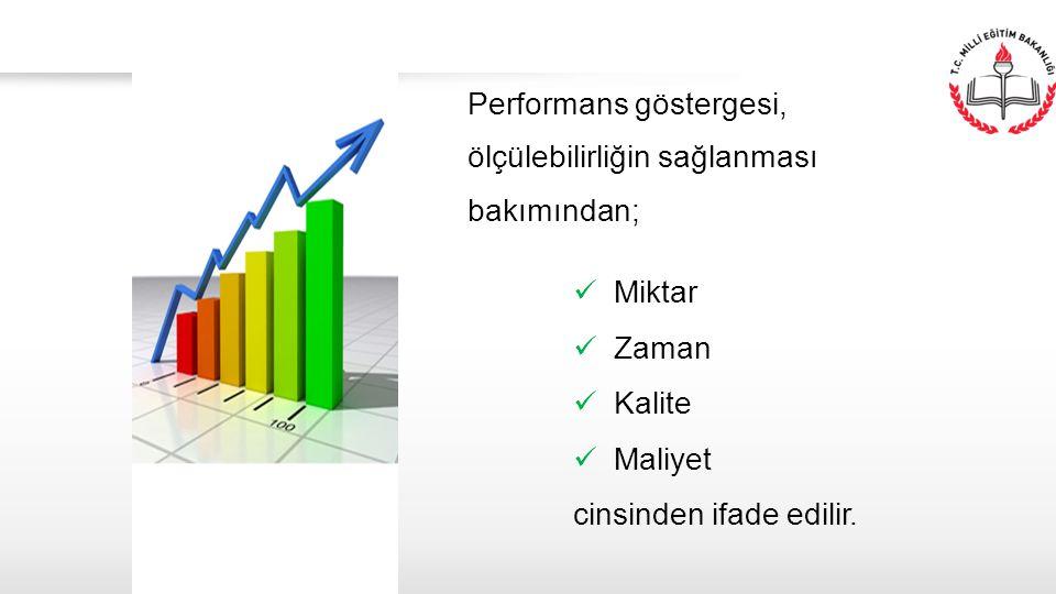 Performans göstergesi, ölçülebilirliğin sağlanması bakımından; Miktar Zaman Kalite Maliyet cinsinden ifade edilir.
