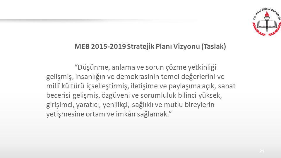 """MEB 2015-2019 Stratejik Planı Vizyonu (Taslak) """"Düşünme, anlama ve sorun çözme yetkinliği gelişmiş, insanlığın ve demokrasinin temel değerlerini ve mi"""