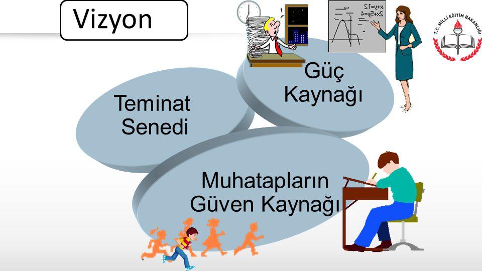 Misyon bildirimi stratejik plan dokümanının diğer kısımlarına da temel oluşturur, şemsiye kavramdır.
