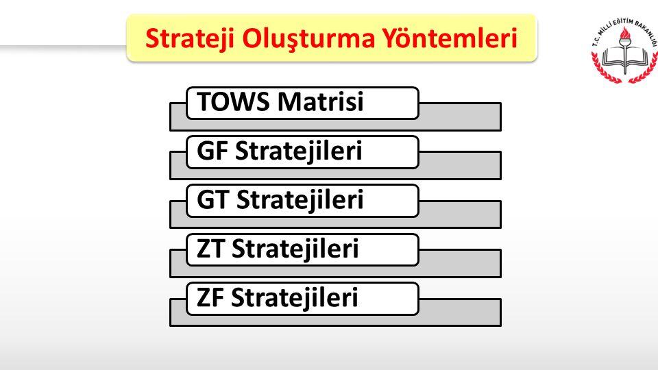 TOWS MatrisiGF StratejileriGT StratejileriZT StratejileriZF Stratejileri Strateji Oluşturma Yöntemleri