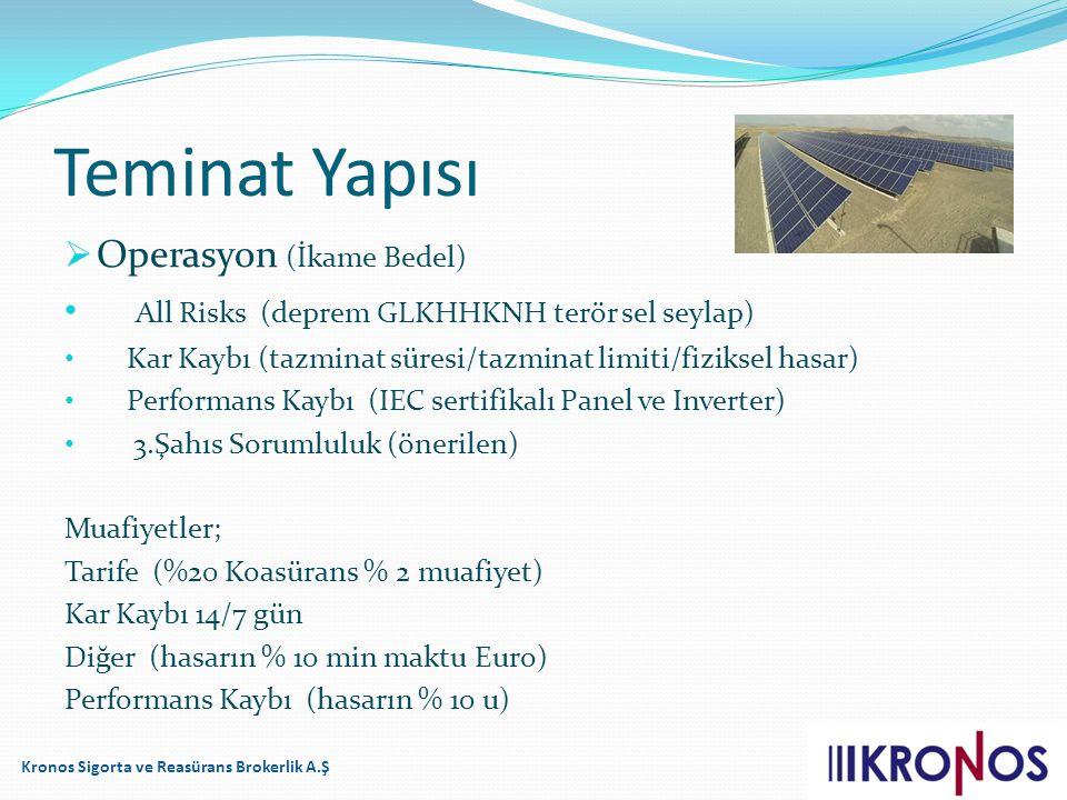 Teminat Yapısı  Operasyon (İkame Bedel) All Risks (deprem GLKHHKNH terör sel seylap) Kar Kaybı (tazminat süresi/tazminat limiti/fiziksel hasar) Perfo
