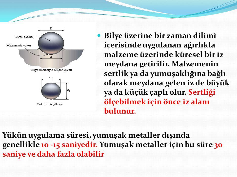 Bilye üzerine bir zaman dilimi içerisinde uygulanan ağırlıkla malzeme üzerinde küresel bir iz meydana getirilir. Malzemenin sertlik ya da yumuşaklığın