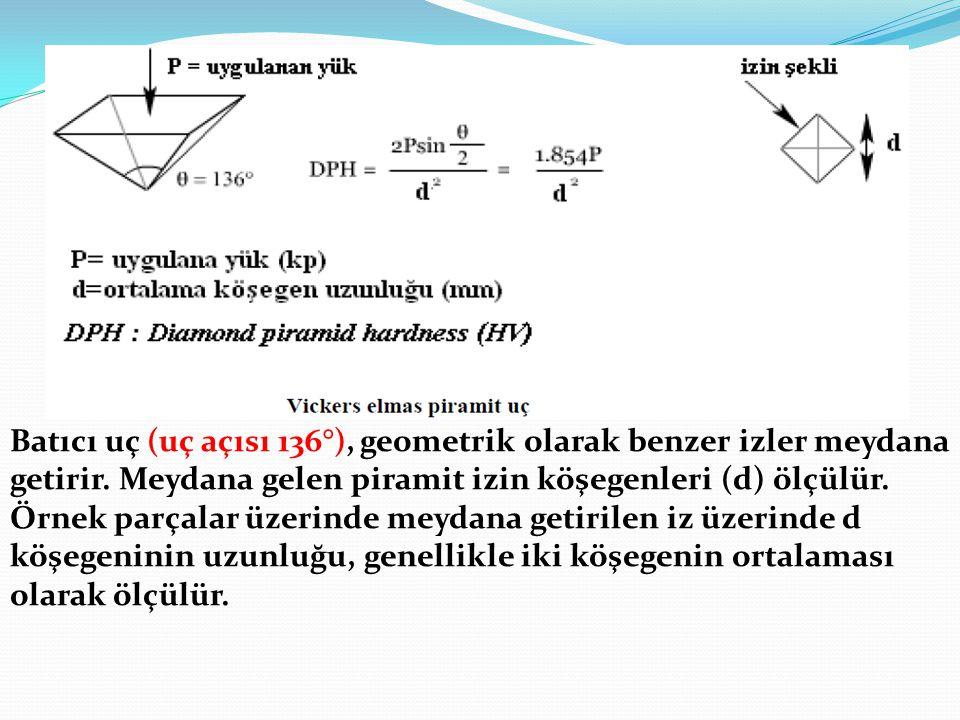 Batıcı uç (uç açısı 136°), geometrik olarak benzer izler meydana getirir. Meydana gelen piramit izin köşegenleri (d) ölçülür. Örnek parçalar üzerinde