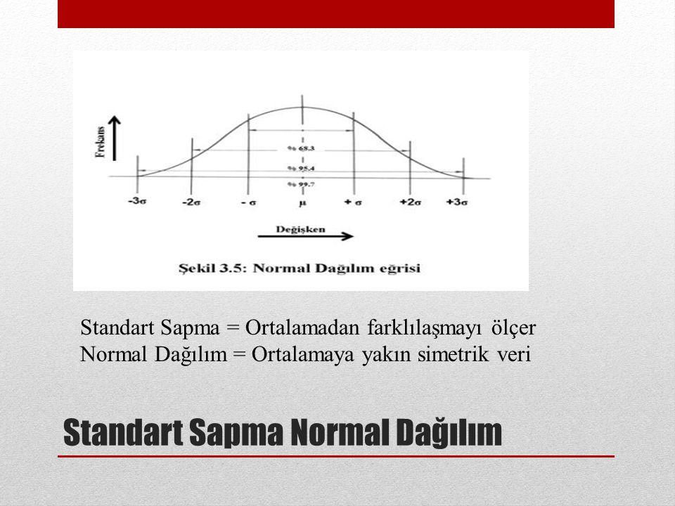 Standart Sapma Normal Dağılım Standart Sapma = Ortalamadan farklılaşmayı ölçer Normal Dağılım = Ortalamaya yakın simetrik veri