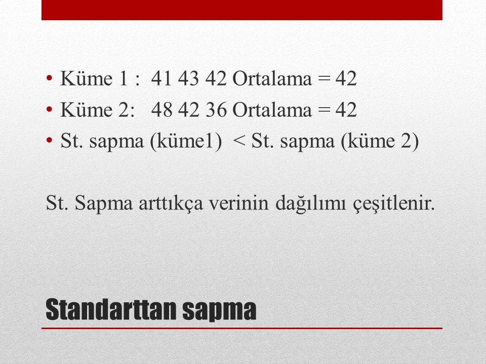 Standarttan sapma Küme 1 : 41 43 42 Ortalama = 42 Küme 2: 48 42 36 Ortalama = 42 St. sapma (küme1) < St. sapma (küme 2) St. Sapma arttıkça verinin dağ