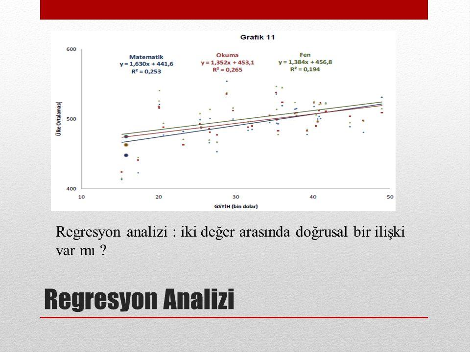 Regresyon Analizi Regresyon analizi : iki değer arasında doğrusal bir ilişki var mı ?