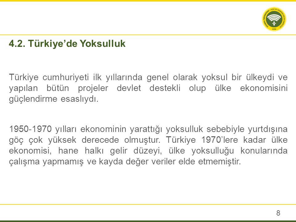 1970'lerden sonra batıdaki hareketlilik Türkiye' de de etkisini göstermiş ve ülkede bu konuda incelemeler söz konusu olmaya başlamıştır.