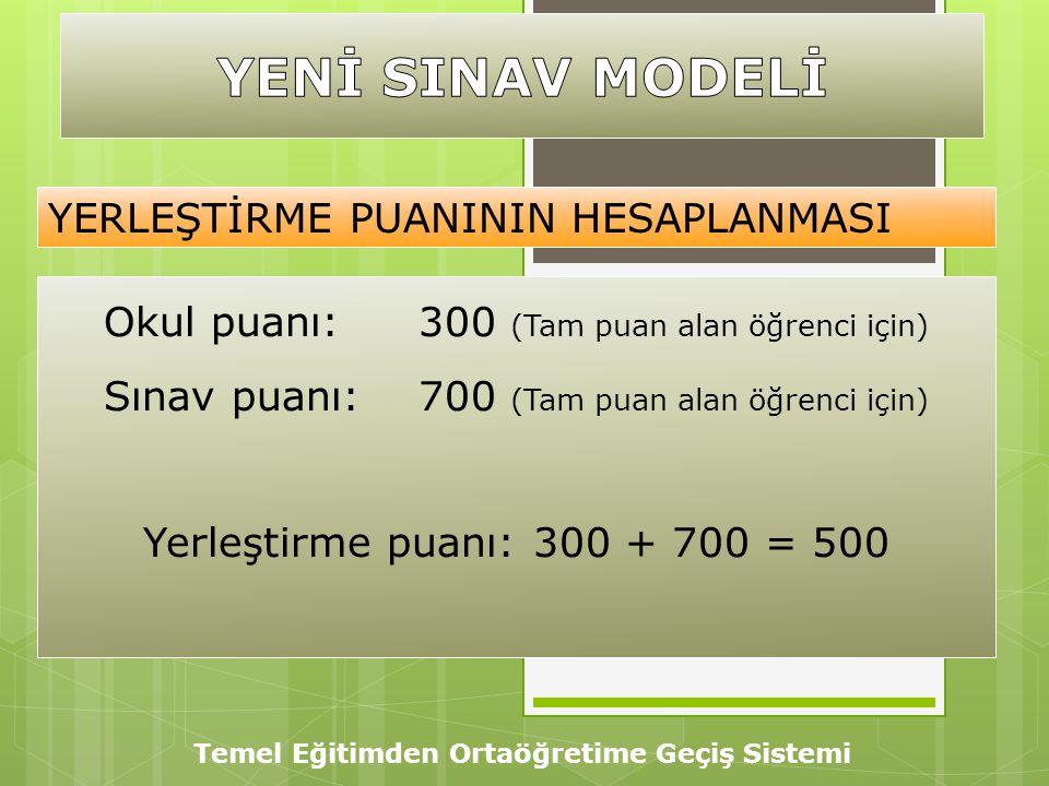 YERLEŞTİRME PUANININ HESAPLANMASI Okul puanı: 300 (Tam puan alan öğrenci için) Sınav puanı: 700 (Tam puan alan öğrenci için) Yerleştirme puanı: 300 +