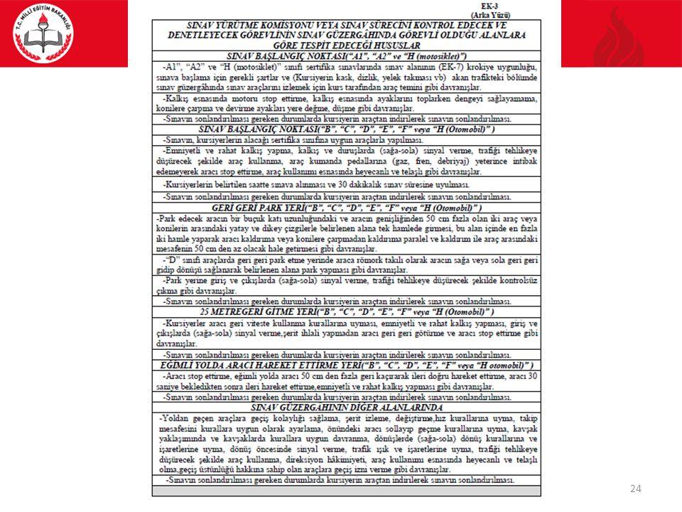 Melikgazi İlçe Milli Eğitim Müdürlüğü24