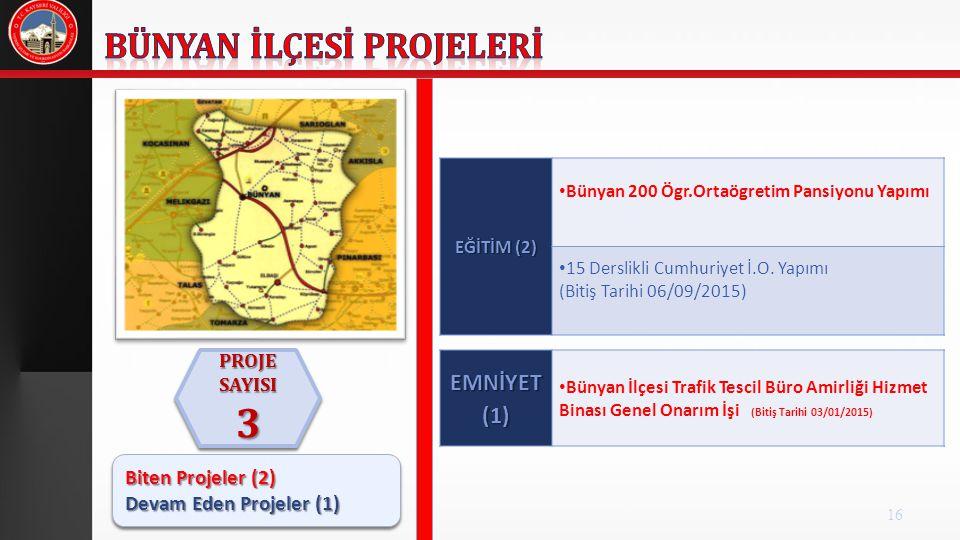 16 EĞİTİM (2) Bünyan 200 Ögr.Ortaögretim Pansiyonu Yapımı 15 Derslikli Cumhuriyet İ.O.