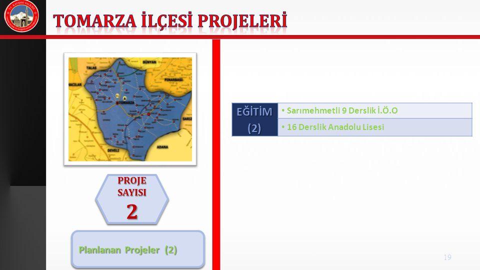 19 PROJE SAYISI 2 2 Planlanan Projeler (2) EĞİTİM (2) Sarımehmetli 9 Derslik İ.Ö.O 16 Derslik Anadolu Lisesi