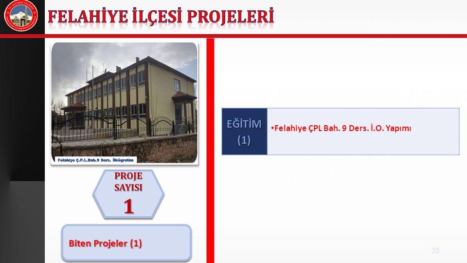 20 PROJE SAYISI 1 1 EĞİTİM (1) Felahiye ÇPL Bah. 9 Ders. İ.O. Yapımı Biten Projeler (1)