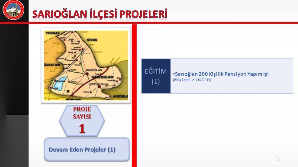 23 EĞİTİM (1) Sarıoğlan 200 Kişilik Pansiyon Yapım İşi (Bitiş Tarihi 21/10/2015) PROJE SAYISI 1 1 Devam Eden Projeler (1)