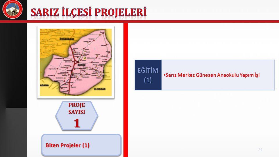 24 PROJE SAYISI 1 1 Biten Projeler (1) EĞİTİM (1) Sarız Merkez Günesen Anaokulu Yapım İşi