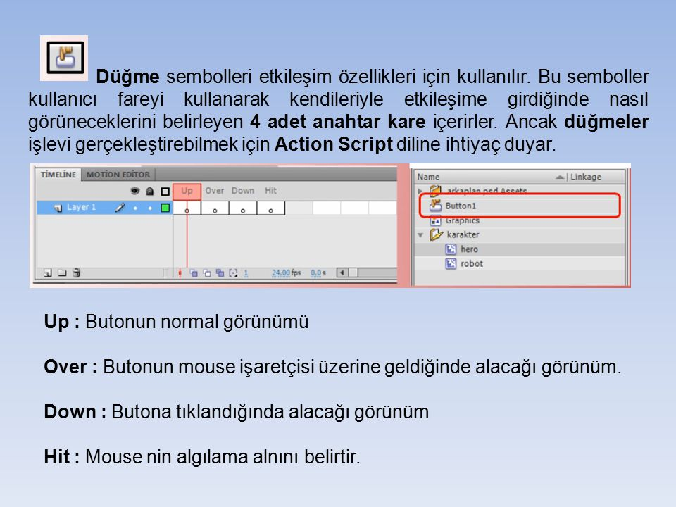 Düğme sembolleri etkileşim özellikleri için kullanılır. Bu semboller kullanıcı fareyi kullanarak kendileriyle etkileşime girdiğinde nasıl görünecekler