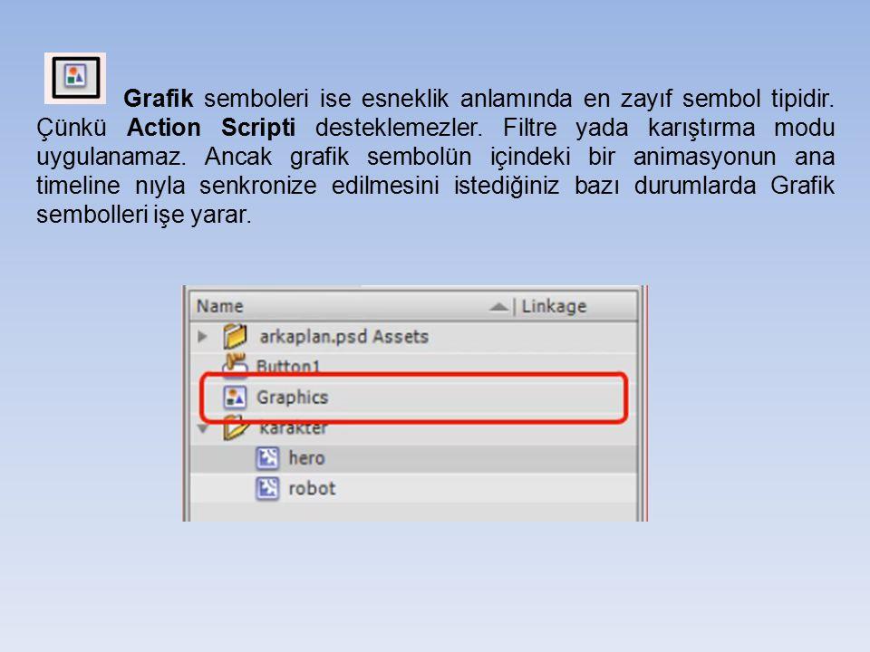 Grafik semboleri ise esneklik anlamında en zayıf sembol tipidir. Çünkü Action Scripti desteklemezler. Filtre yada karıştırma modu uygulanamaz. Ancak g