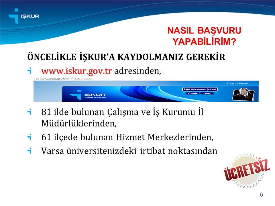 ÖNCELİKLE İŞKUR'A KAYDOLMANIZ GEREKİR www.iskur.gov.tr www.iskur.gov.tr adresinden, 81 ilde bulunan Çalışma ve İş Kurumu İl Müdürlüklerinden, 61 ilçede bulunan Hizmet Merkezlerinden, Varsa üniversitenizdeki irtibat noktasından NASIL BAŞVURU YAPABİLİRİM.