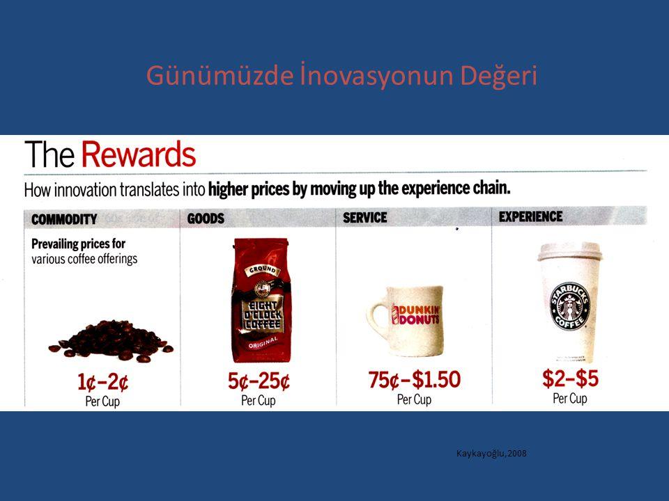 Günümüzde İnovasyonun Değeri Kaykayoğlu,2008
