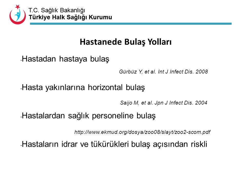 T.C. Sağlık Bakanlığı Türkiye Halk Sağlığı Kurumu T.C. Sağlık Bakanlığı Türkiye Halk Sağlığı Kurumu Hastanede Bulaş Yolları Hastadan hastaya bulaş Has