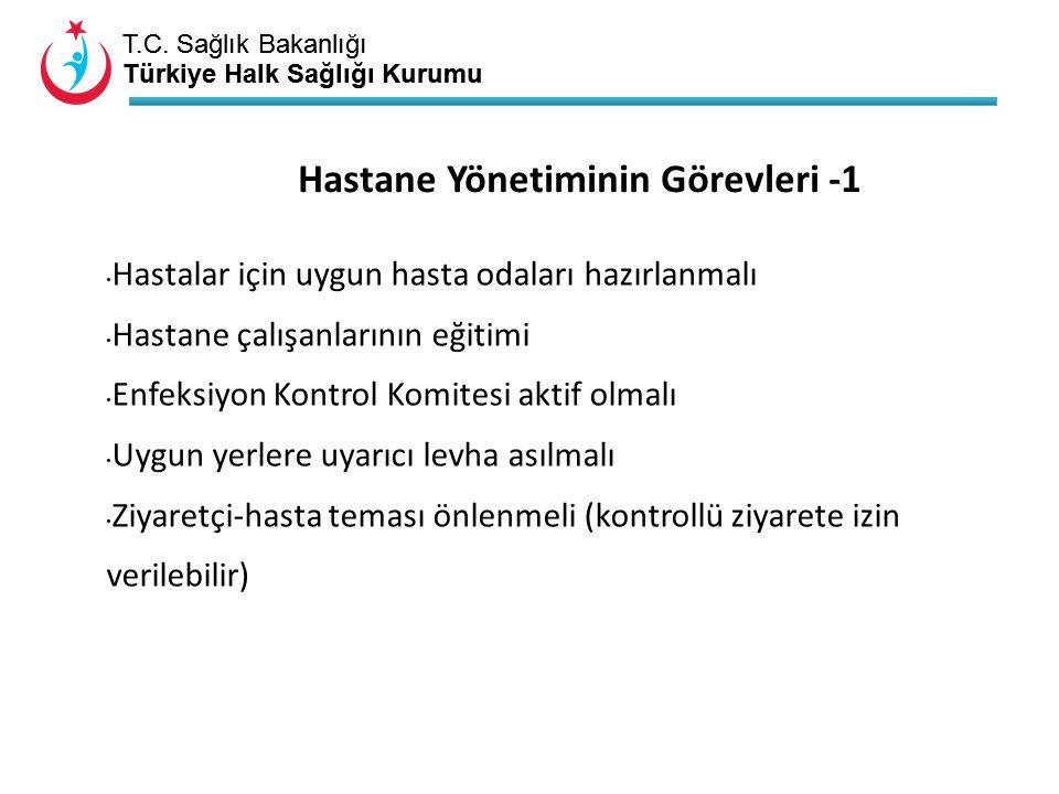 T.C. Sağlık Bakanlığı Türkiye Halk Sağlığı Kurumu T.C. Sağlık Bakanlığı Türkiye Halk Sağlığı Kurumu Hastane Yönetiminin Görevleri -1 Hastalar için uyg