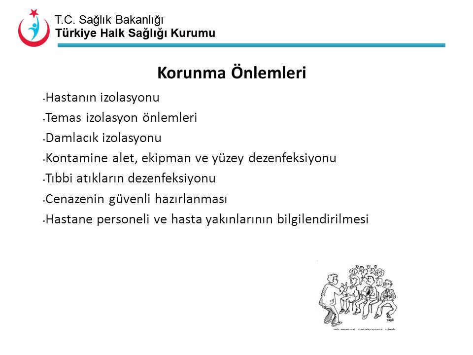 T.C. Sağlık Bakanlığı Türkiye Halk Sağlığı Kurumu T.C. Sağlık Bakanlığı Türkiye Halk Sağlığı Kurumu Hastanın izolasyonu Temas izolasyon önlemleri Daml