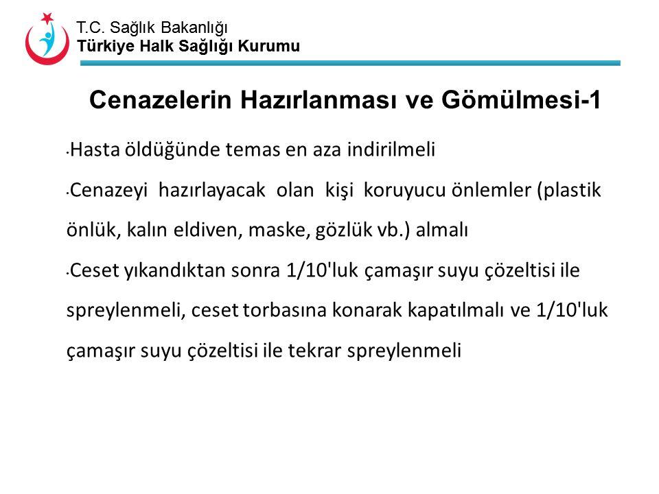T.C. Sağlık Bakanlığı Türkiye Halk Sağlığı Kurumu T.C. Sağlık Bakanlığı Türkiye Halk Sağlığı Kurumu Cenazelerin Hazırlanması ve Gömülmesi-1 Hasta öldü