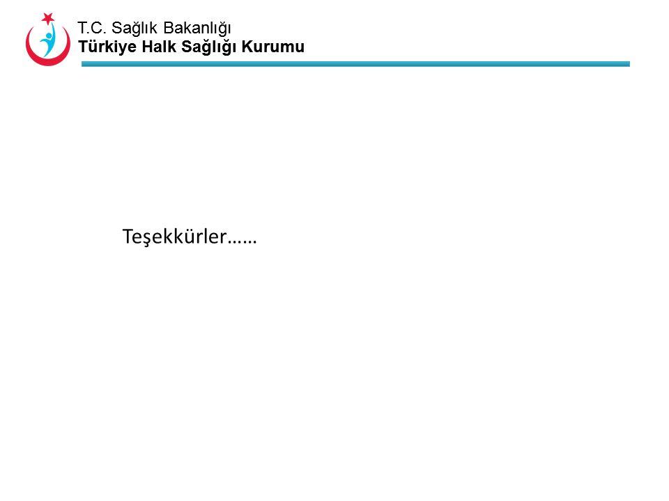 T.C. Sağlık Bakanlığı Türkiye Halk Sağlığı Kurumu T.C. Sağlık Bakanlığı Türkiye Halk Sağlığı Kurumu Teşekkürler……