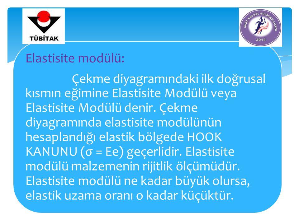 Elastisite modülü: Çekme diyagramındaki ilk doğrusal kısmın eğimine Elastisite Modülü veya Elastisite Modülü denir. Çekme diyagramında elastisite modü