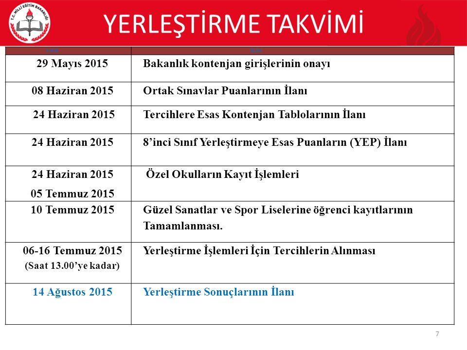 YERLEŞTİRME TAKVİMİ 8 TARİHİŞLEM 14 Ağustos 2015Boş Kontenjanların İlanı 17-21 Ağustos 2015 Yerleştirmeye Esas Nakil Tercih Başvurularının Alınması 24 Ağustos 2015Yerleştirmeye Esas Nakil Sonuçlarının İlanı 24-28 Ağustos 2015 Yerleştirmeye Esas Nakil Tercih Başvurularının Alınması 31 Ağustos 2015Yerleştirmeye Esas Nakil Sonuçlarının İlanı 31 Ağustos-4 Eylül 2015 Yerleştirmeye Esas Nakil Tercih Başvurularının Alınması 7 Eylül 2015Yerleştirmeye Esas Nakil Sonuçlarının İlanı 07-10 Eylül 2015 İl/İlçe Öğrenci Yerleştirme ve Nakil Komisyonlarınca il/ilçe Sınırları içerisinde Nakil Tercih Başvuruların Alınması 11 Eylül 2015 Öğrenci Yerleştirme ve Nakil Komisyonları Nakil Yerleştirme Sonuçlarının İlanı 14 Eylül 20152015-2016 Öğretim Yılı Açılışı