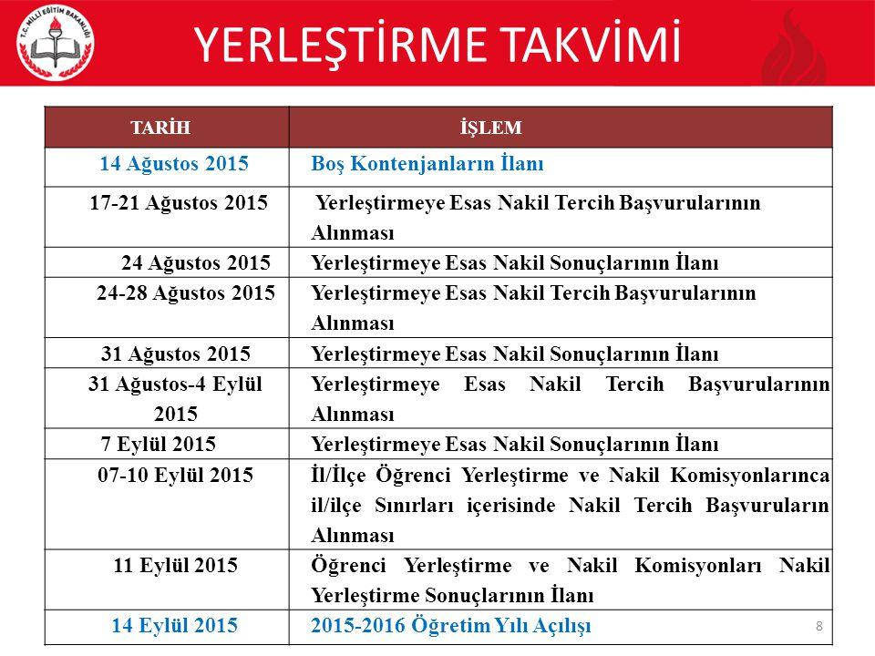 YERLEŞTİRME TAKVİMİ 8 TARİHİŞLEM 14 Ağustos 2015Boş Kontenjanların İlanı 17-21 Ağustos 2015 Yerleştirmeye Esas Nakil Tercih Başvurularının Alınması 24