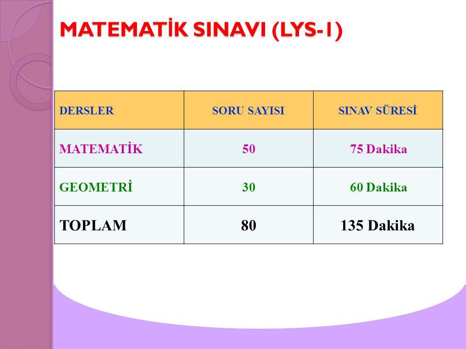 MATEMAT İ K SINAVI (LYS-1) DERSLERSORU SAYISISINAV SÜRESİ MATEMATİK5075 Dakika GEOMETRİ3060 Dakika TOPLAM80135 Dakika