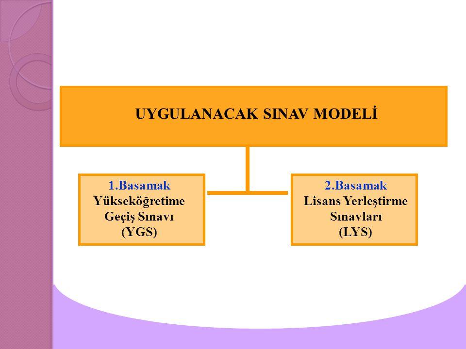 UYGULANACAK SINAV MODELİ 1.Basamak Yükseköğretime Geçiş Sınavı (YGS) 2.Basamak Lisans Yerleştirme Sınavları (LYS)