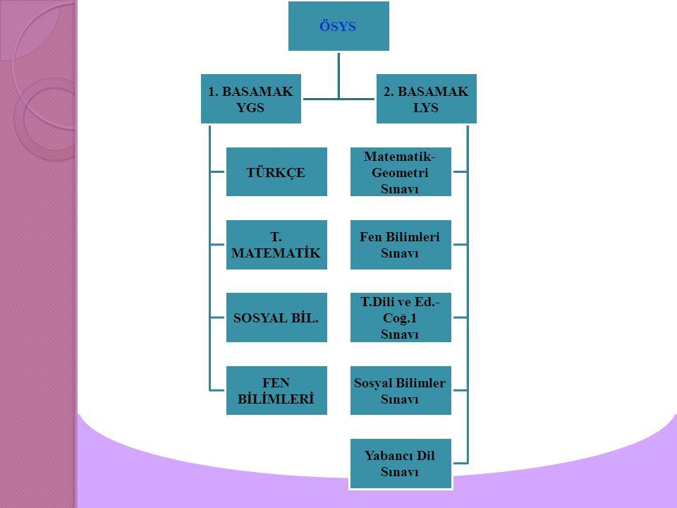 ÖSYS 1. BASAMAK YGS TÜRKÇE T. MATEMATİK SOSYAL BİL.
