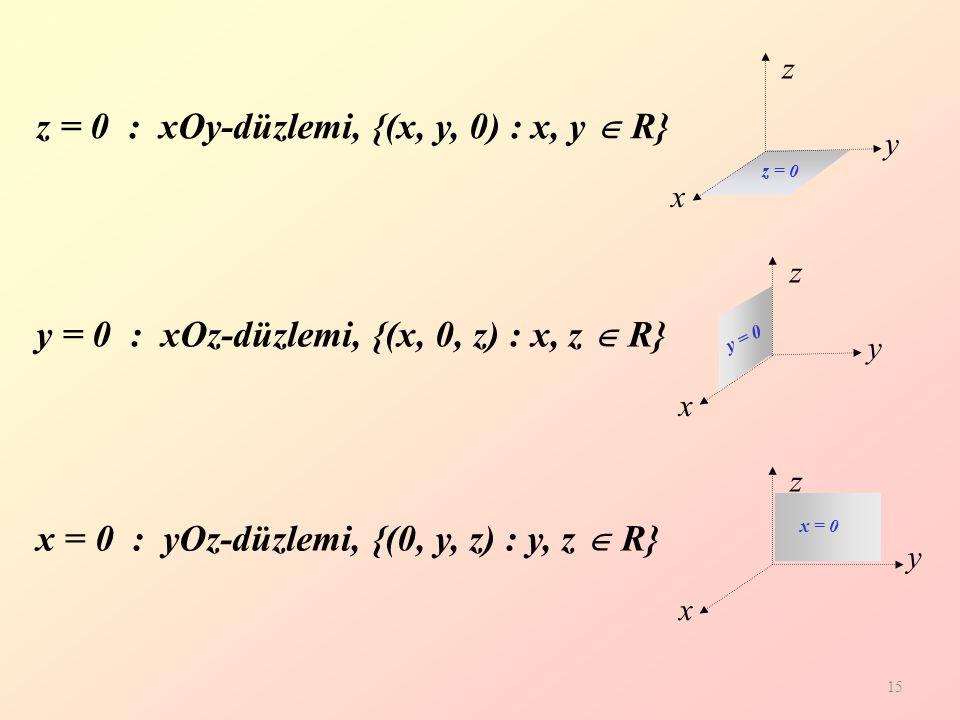 15 y x z z = 0 : xOy-düzlemi, {(x, y, 0) : x, y  R} y = 0 : xOz-düzlemi, {(x, 0, z) : x, z  R} x = 0 : yOz-düzlemi, {(0, y, z) : y, z  R} y x z z = 0 x = 0 y x z y = 0