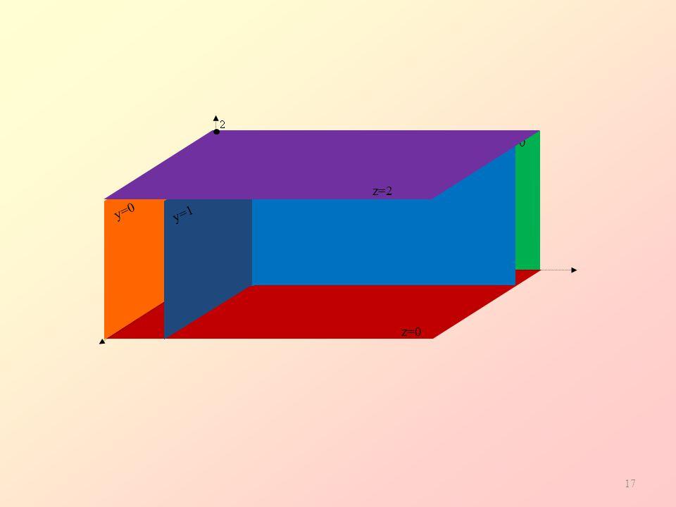 17 z=0 x=0 y=0 y=1 x=1 z=2