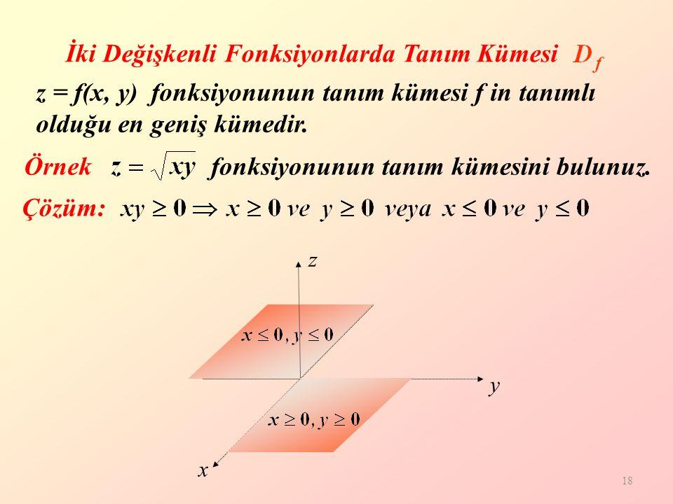 18 İki Değişkenli Fonksiyonlarda Tanım Kümesi z = f(x, y) fonksiyonunun tanım kümesi f in tanımlı olduğu en geniş kümedir.