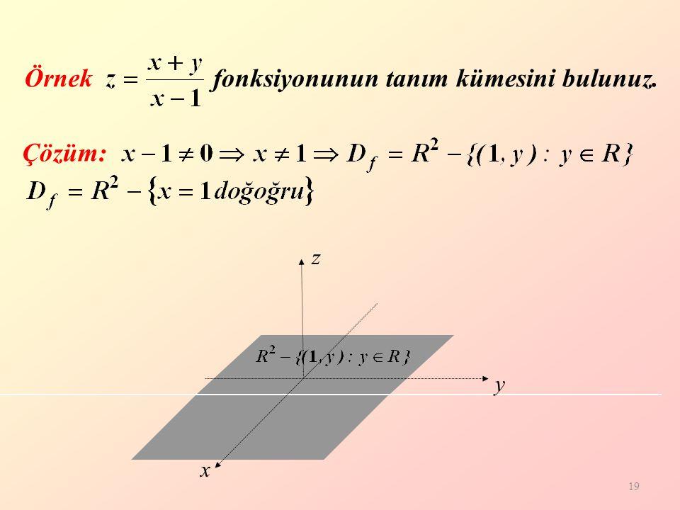 19 Örnek fonksiyonunun tanım kümesini bulunuz. Çözüm: z y x