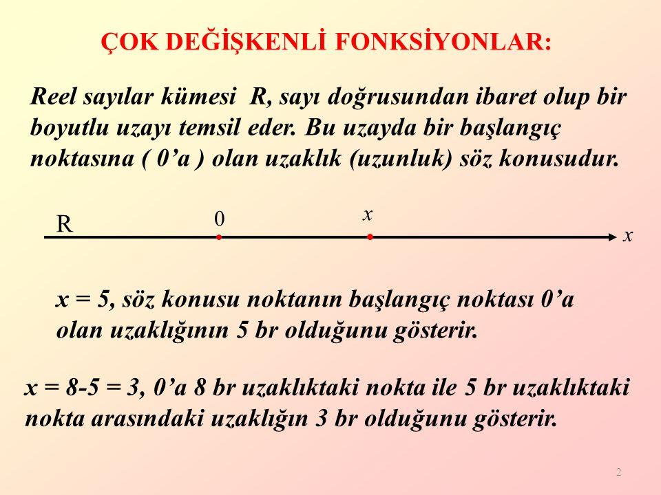 2 ÇOK DEĞİŞKENLİ FONKSİYONLAR: Reel sayılar kümesi R, sayı doğrusundan ibaret olup bir boyutlu uzayı temsil eder.