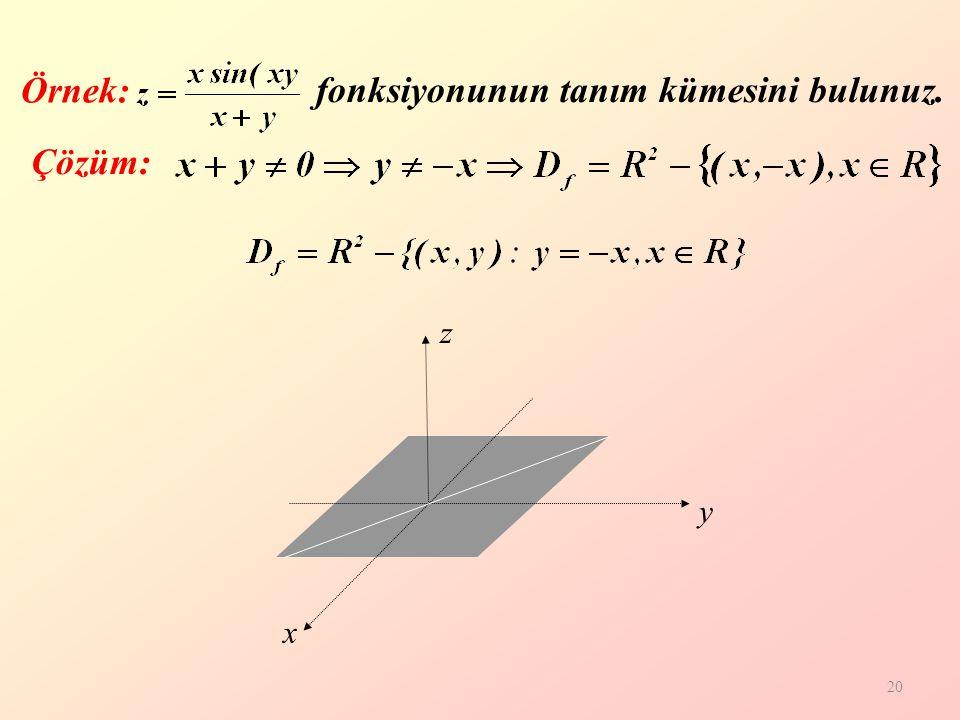20 Örnek: Çözüm: fonksiyonunun tanım kümesini bulunuz. z y x