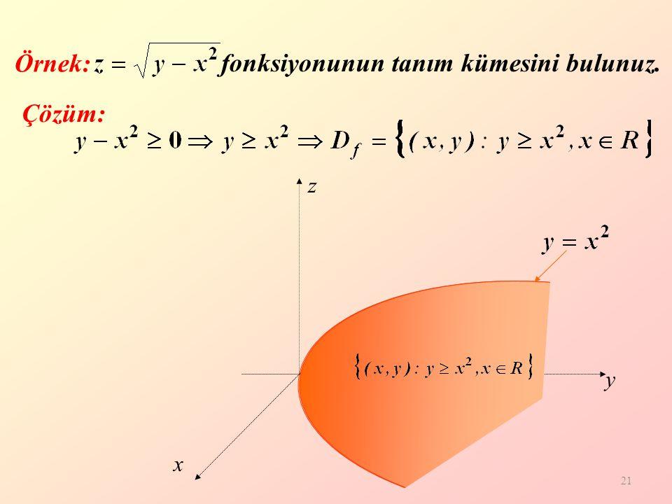 21 Örnek: fonksiyonunun tanım kümesini bulunuz. Çözüm: z y x