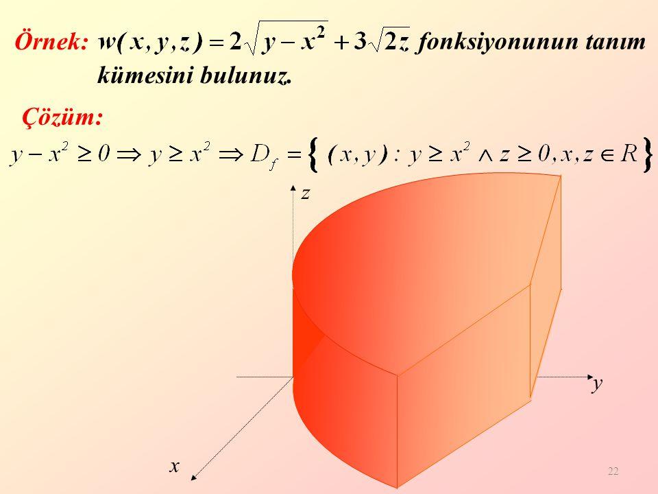 22 Örnek: Çözüm: z y x fonksiyonunun tanım kümesini bulunuz.