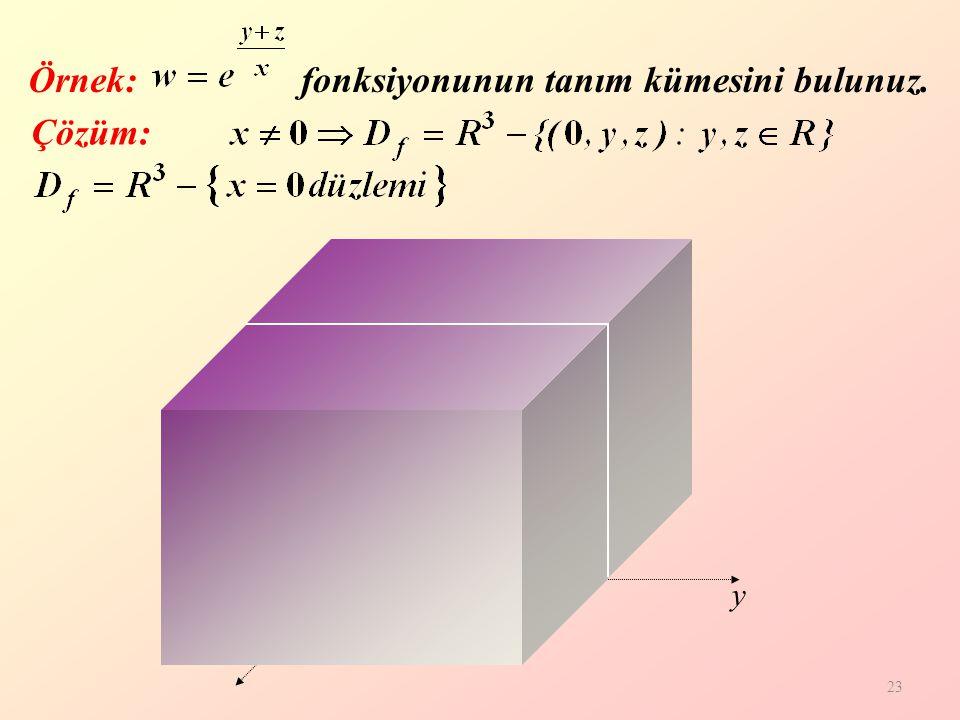23 Örnek: fonksiyonunun tanım kümesini bulunuz. Çözüm: z y x