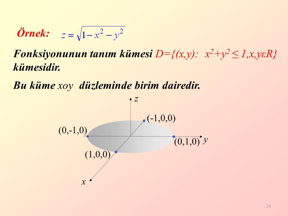 24 z y x Örnek: Fonksiyonunun tanım kümesi D={(x,y): x 2 +y 2 ≤ 1,x,yεR} kümesidir.