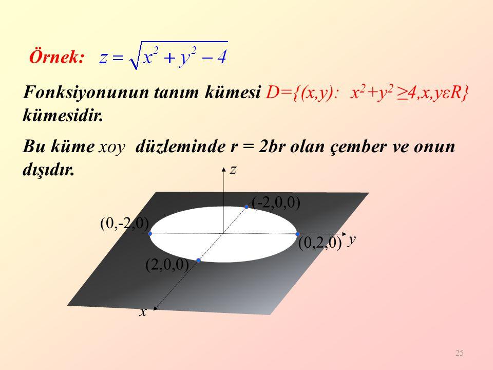25 z y x Örnek: Fonksiyonunun tanım kümesi D={(x,y): x 2 +y 2 ≥4,x,yεR} kümesidir.