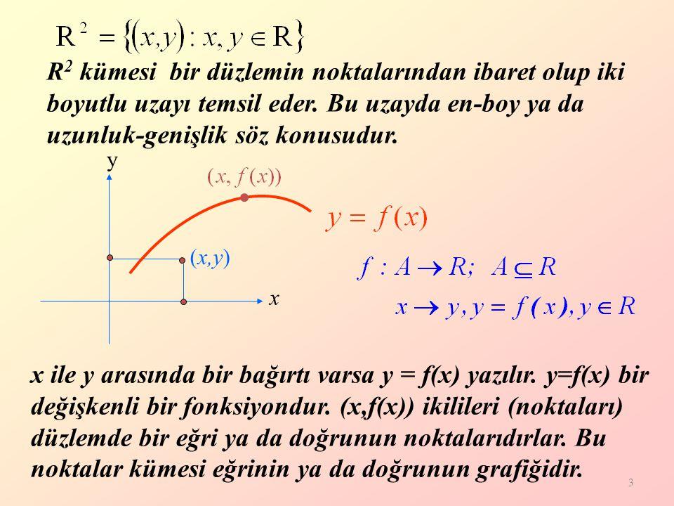 3 (x,y) x y R 2 kümesi bir düzlemin noktalarından ibaret olup iki boyutlu uzayı temsil eder.